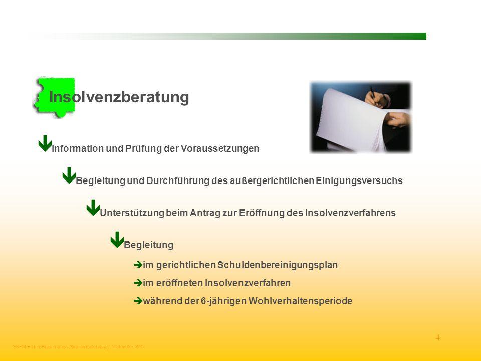 Insolvenzberatung Information und Prüfung der Voraussetzungen
