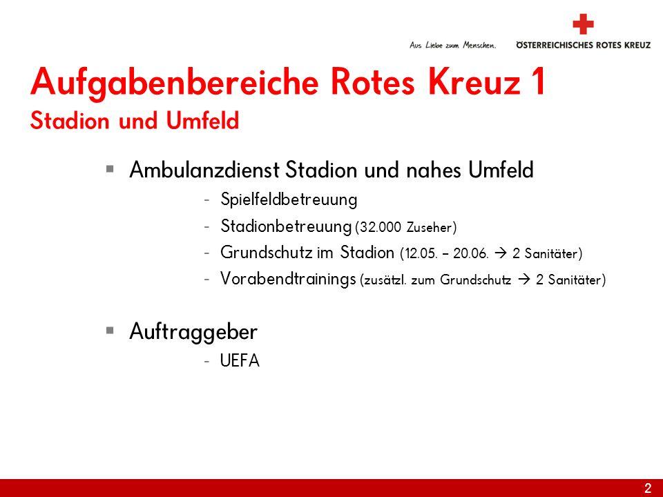 Aufgabenbereiche Rotes Kreuz 1 Stadion und Umfeld