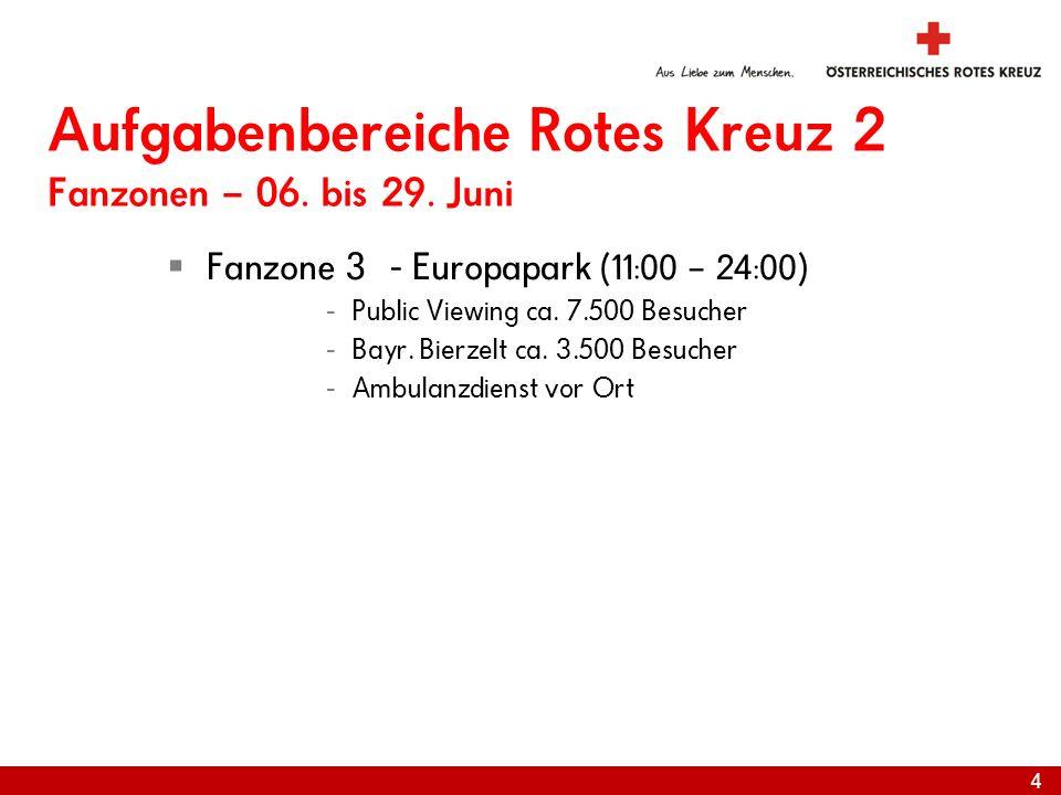 Aufgabenbereiche Rotes Kreuz 2 Fanzonen – 06. bis 29. Juni