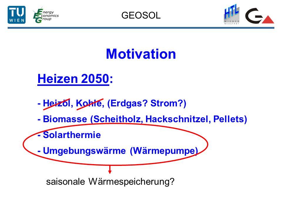 Motivation Heizen 2050: GEOSOL - Heizöl, Kohle, (Erdgas Strom )