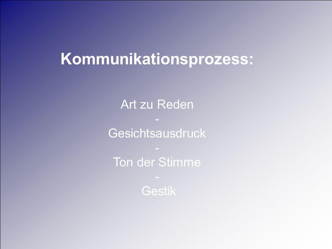 Kommunikationsprozess: