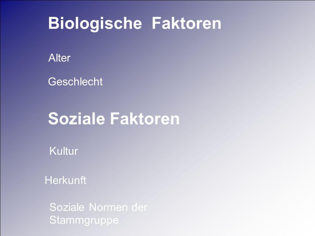 Biologische Faktoren Soziale Faktoren Alter Geschlecht Kultur Herkunft