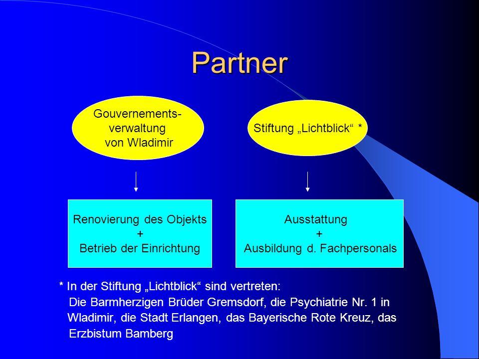 """Partner Gouvernements- verwaltung von Wladimir Stiftung """"Lichtblick *"""