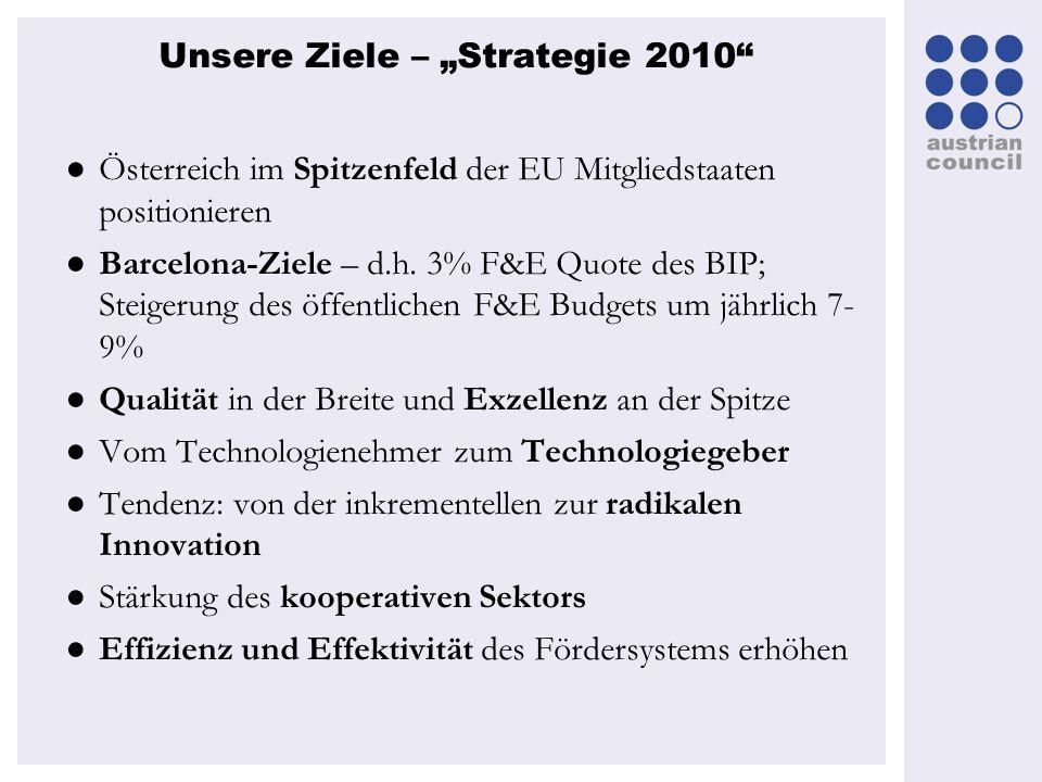 """Unsere Ziele – """"Strategie 2010"""