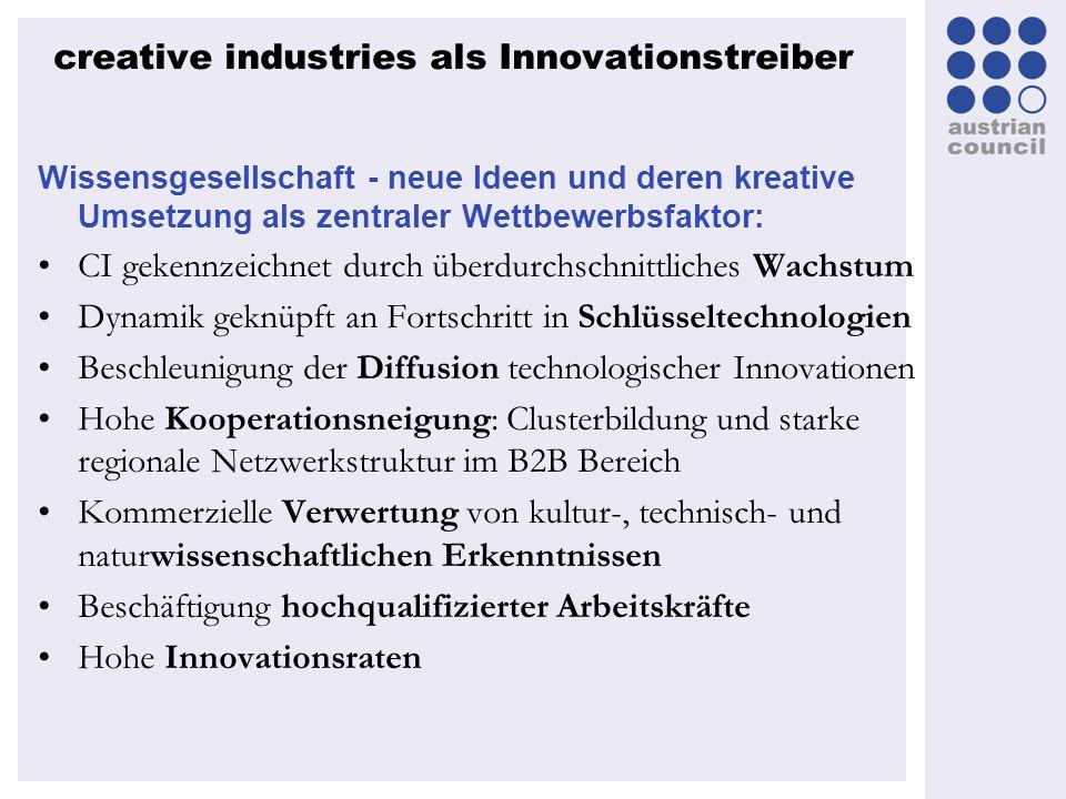 creative industries als Innovationstreiber