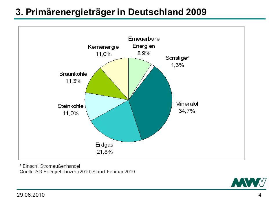 3. Primärenergieträger in Deutschland 2009