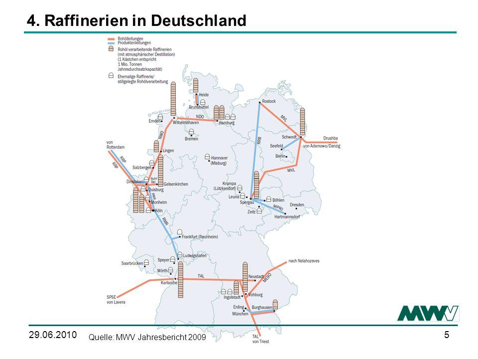 4. Raffinerien in Deutschland