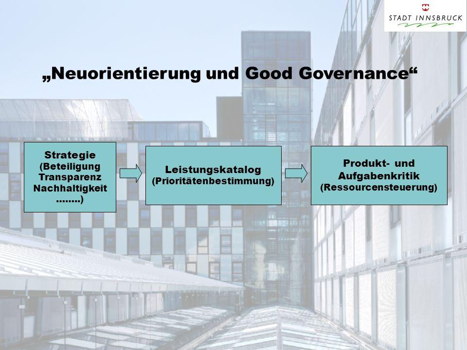 """""""Neuorientierung und Good Governance"""