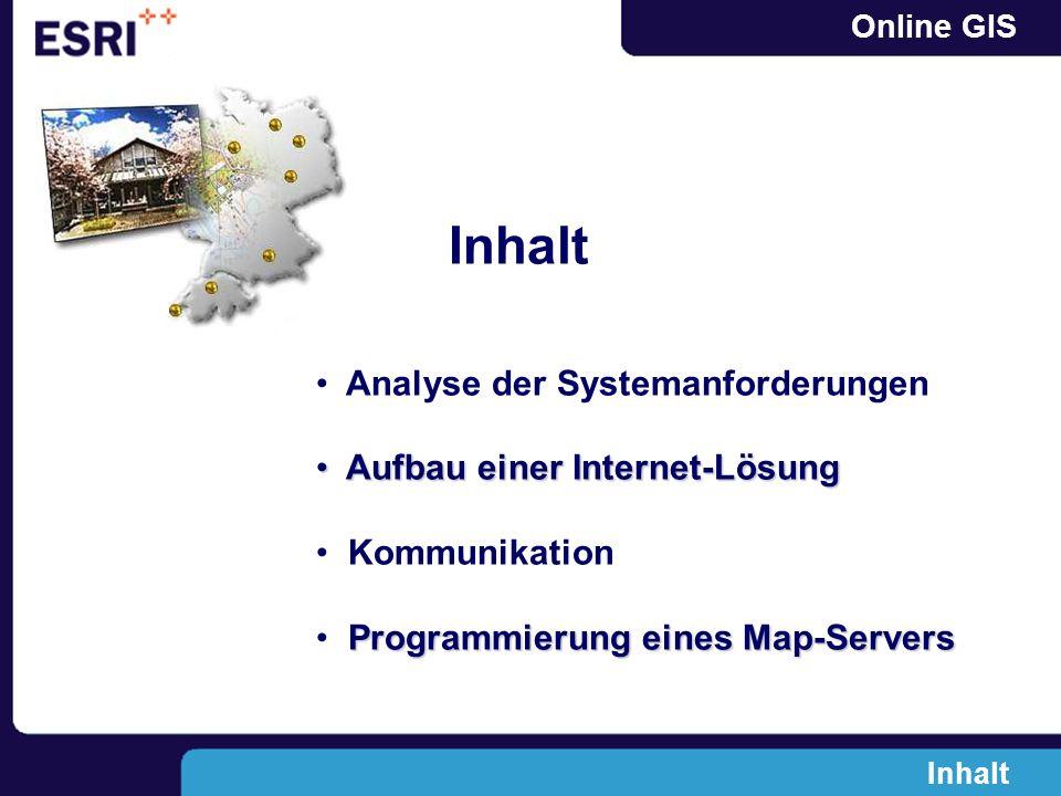 Inhalt Analyse der Systemanforderungen Aufbau einer Internet-Lösung