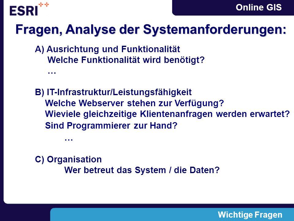 Fragen, Analyse der Systemanforderungen: