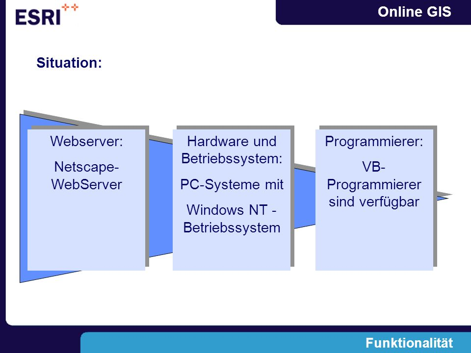 Hardware und Betriebssystem: PC-Systeme mit