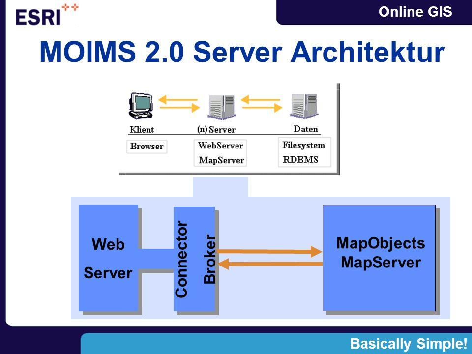 MOIMS 2.0 Server Architektur