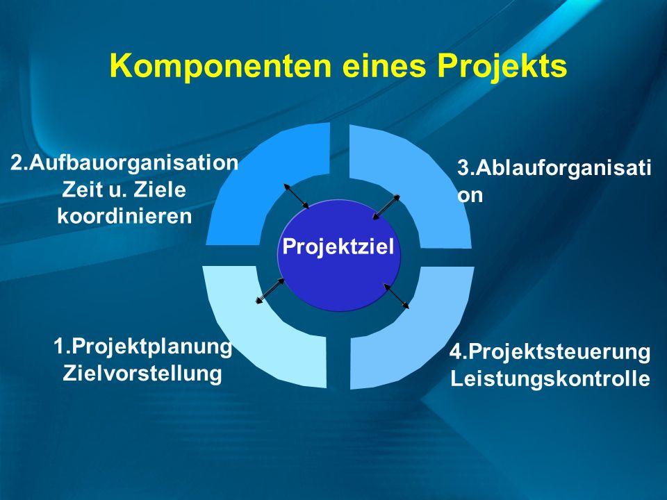 Komponenten eines Projekts