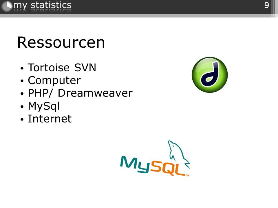 Ressourcen Tortoise SVN Computer PHP/ Dreamweaver MySql Internet