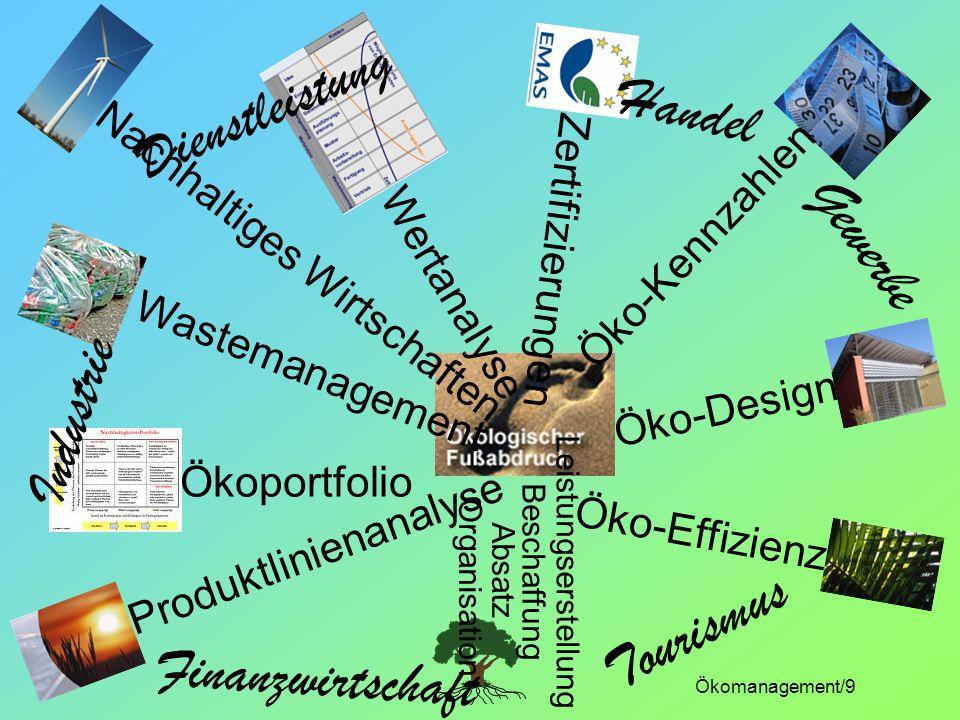 Dienstleistung Handel Gewerbe Industrie Tourismus Finanzwirtschaft