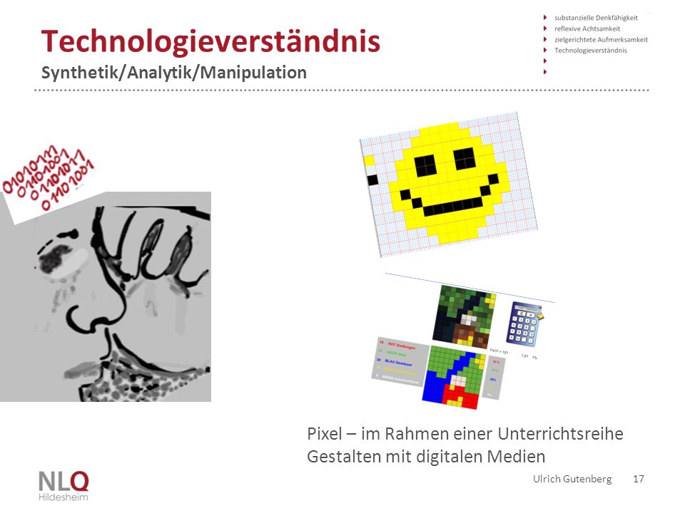 Technologieverständnis Synthetik/Analytik/Manipulation