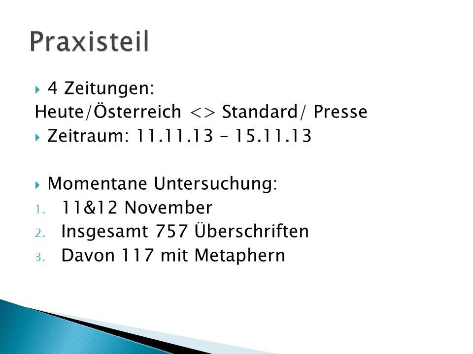 Praxisteil 4 Zeitungen: Heute/Österreich <> Standard/ Presse