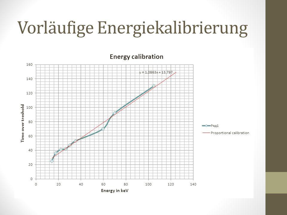 Vorläufige Energiekalibrierung