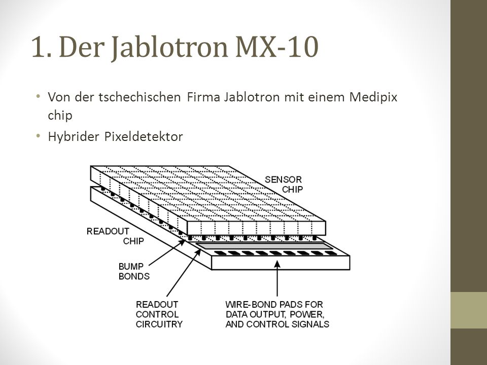 1. Der Jablotron MX-10 Von der tschechischen Firma Jablotron mit einem Medipix chip.