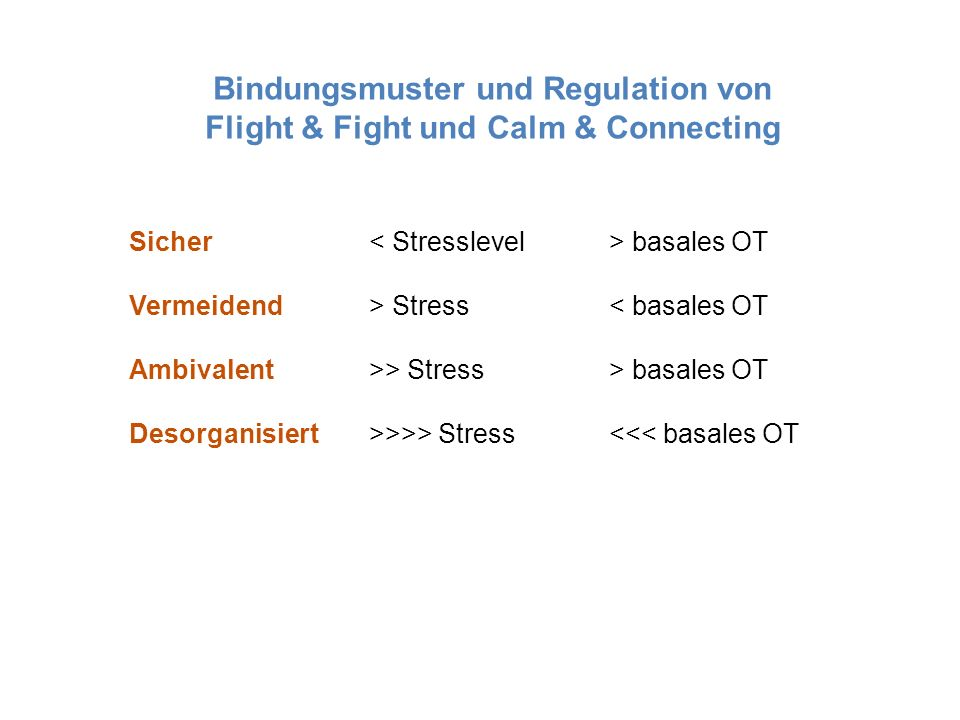 Bindungsmuster und Regulation von Flight & Fight und Calm & Connecting