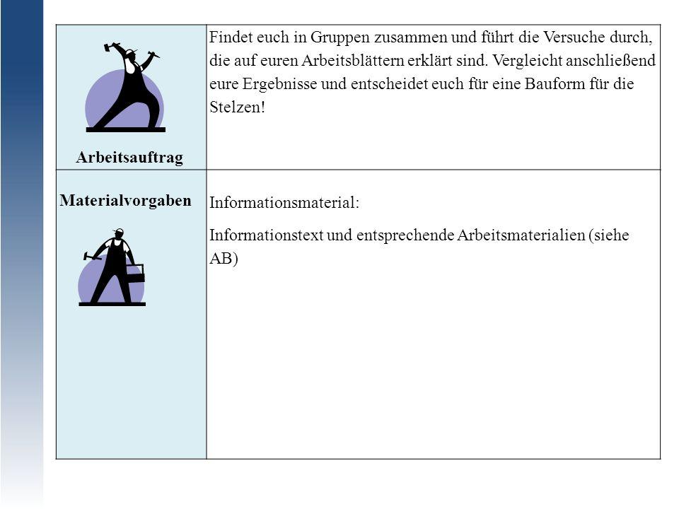 Informationsmaterial: