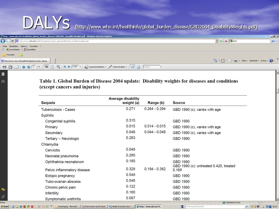 DALYs (http://www.who.int/healthinfo/global_burden_disease/GBD2004_DisabilityWeights.pdf)