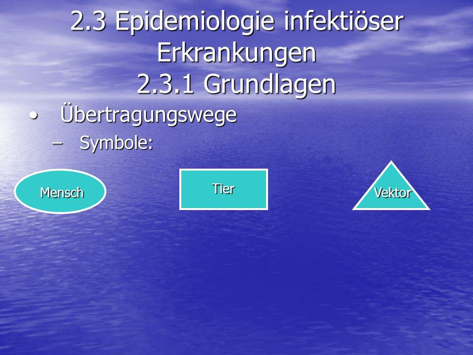 2.3 Epidemiologie infektiöser Erkrankungen 2.3.1 Grundlagen