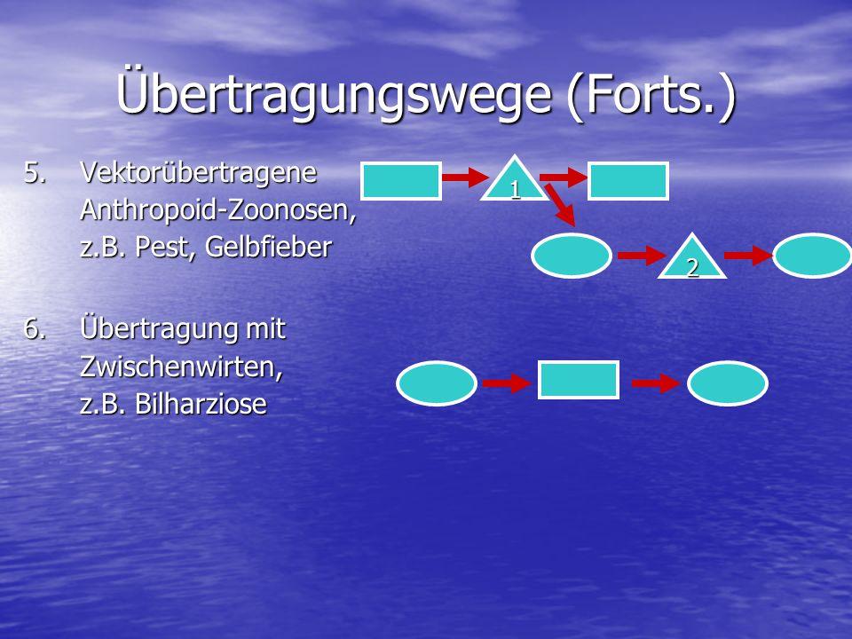 Übertragungswege (Forts.)