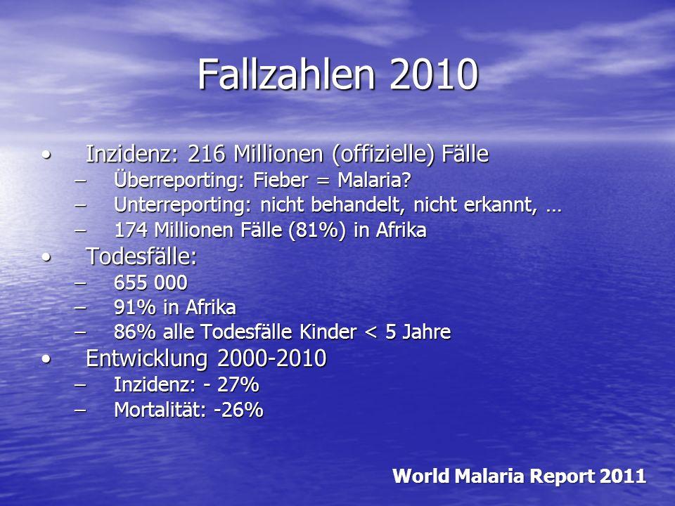 Fallzahlen 2010 Inzidenz: 216 Millionen (offizielle) Fälle Todesfälle: