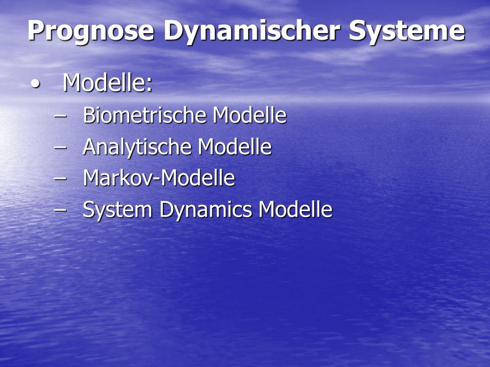 Prognose Dynamischer Systeme
