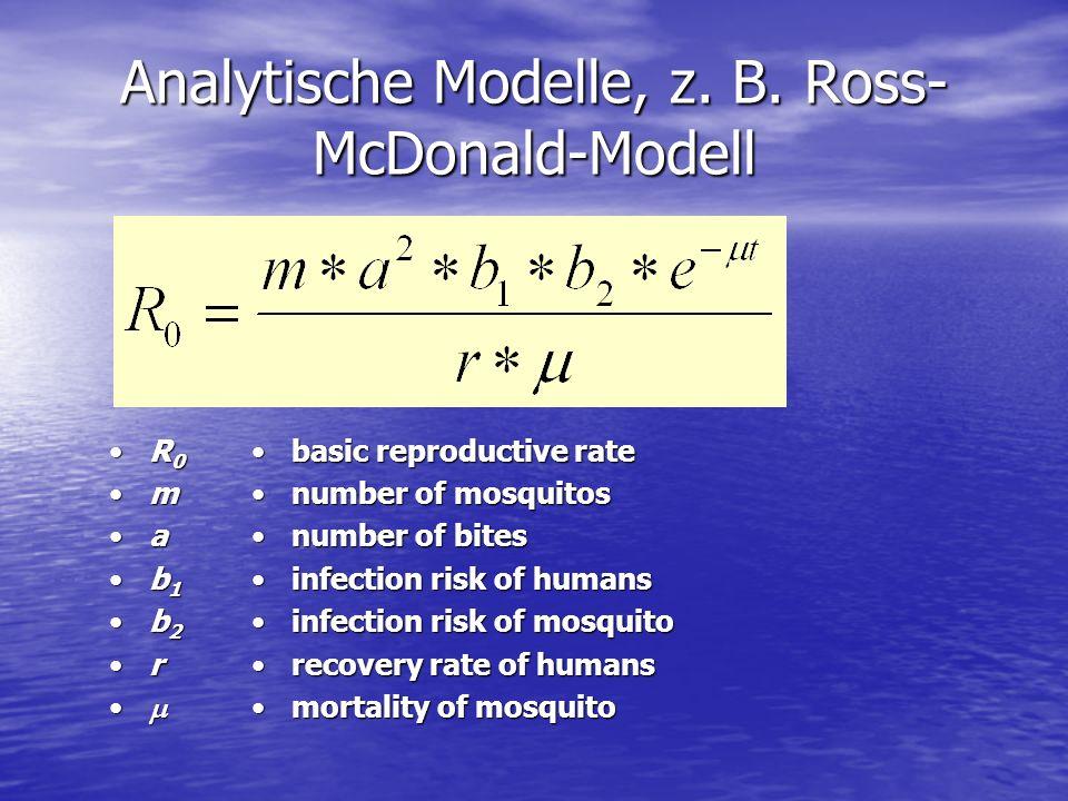 Analytische Modelle, z. B. Ross-McDonald-Modell