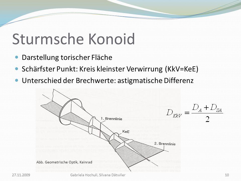 Sturmsche Konoid Darstellung torischer Fläche