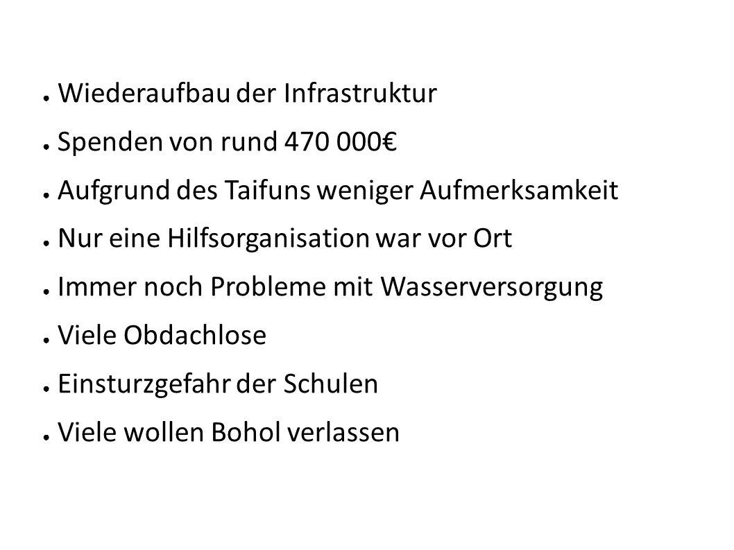 Wiederaufbau der Infrastruktur