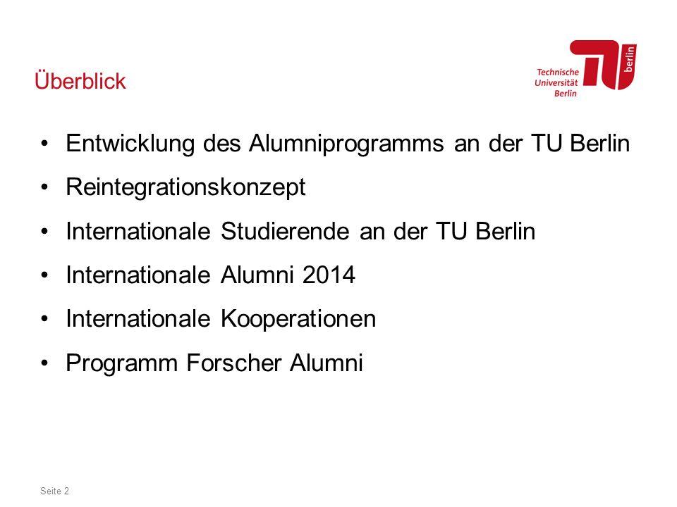 Entwicklung des Alumniprogramms an der TU Berlin Reintegrationskonzept
