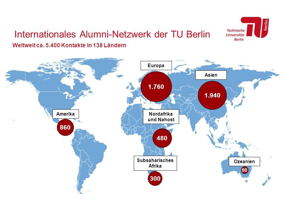 Internationales Alumni-Netzwerk der TU Berlin