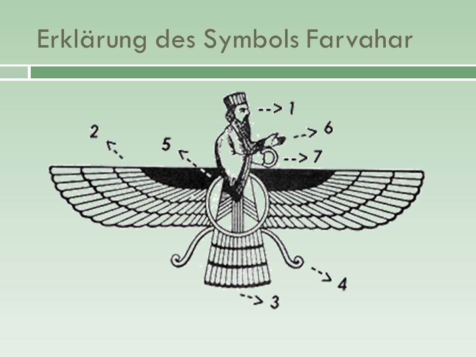 Erklärung des Symbols Farvahar