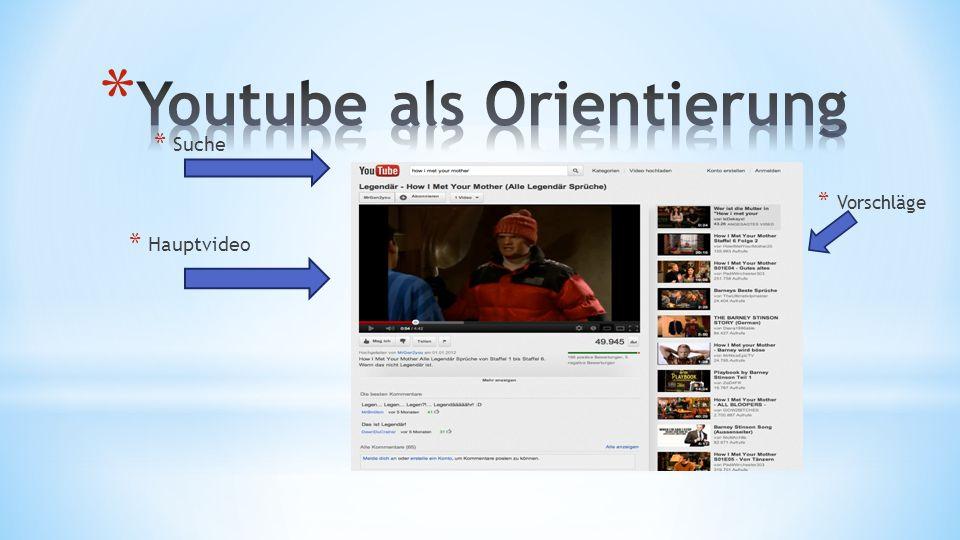 Youtube als Orientierung