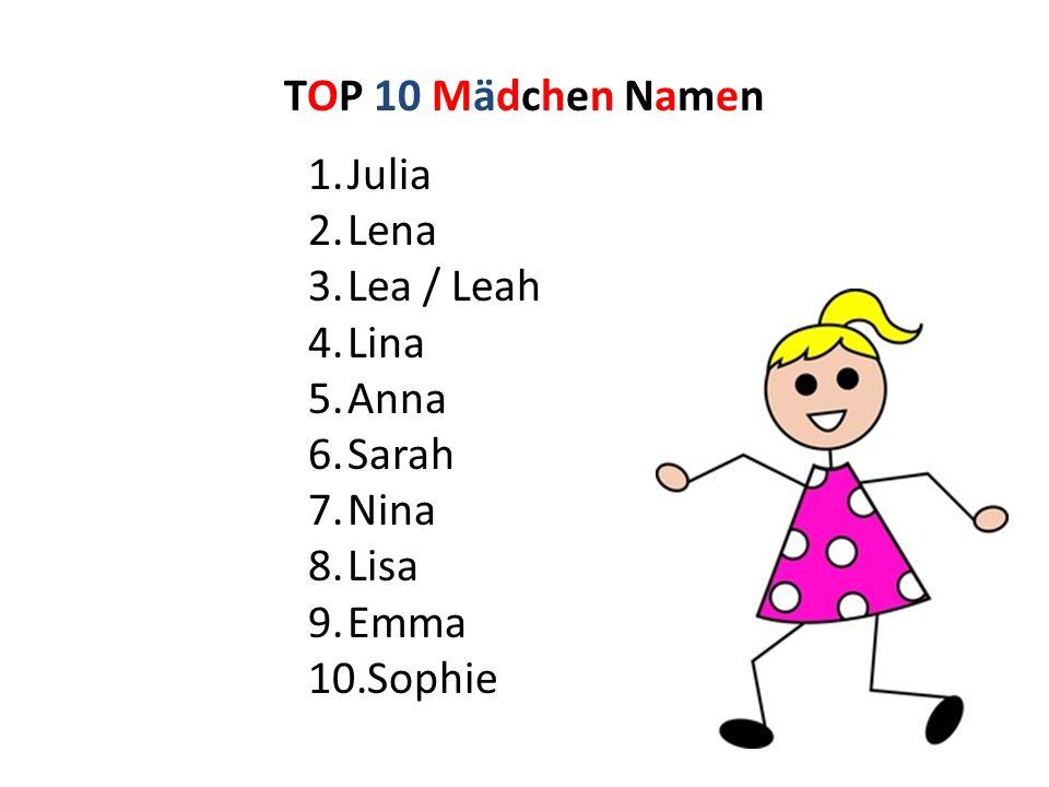 TOP 10 Mädchen Namen Julia Lena Lea / Leah Lina Anna Sarah Nina Lisa Emma Sophie
