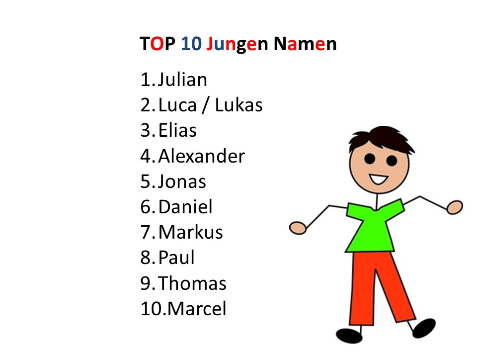 TOP 10 Jungen Namen Julian Luca / Lukas Elias Alexander Jonas Daniel Markus Paul Thomas Marcel