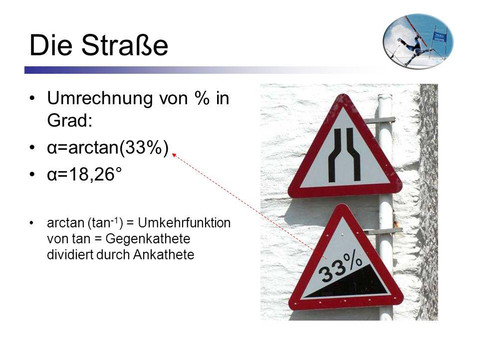 Die Straße Umrechnung von % in Grad: α=arctan(33%) α=18,26°
