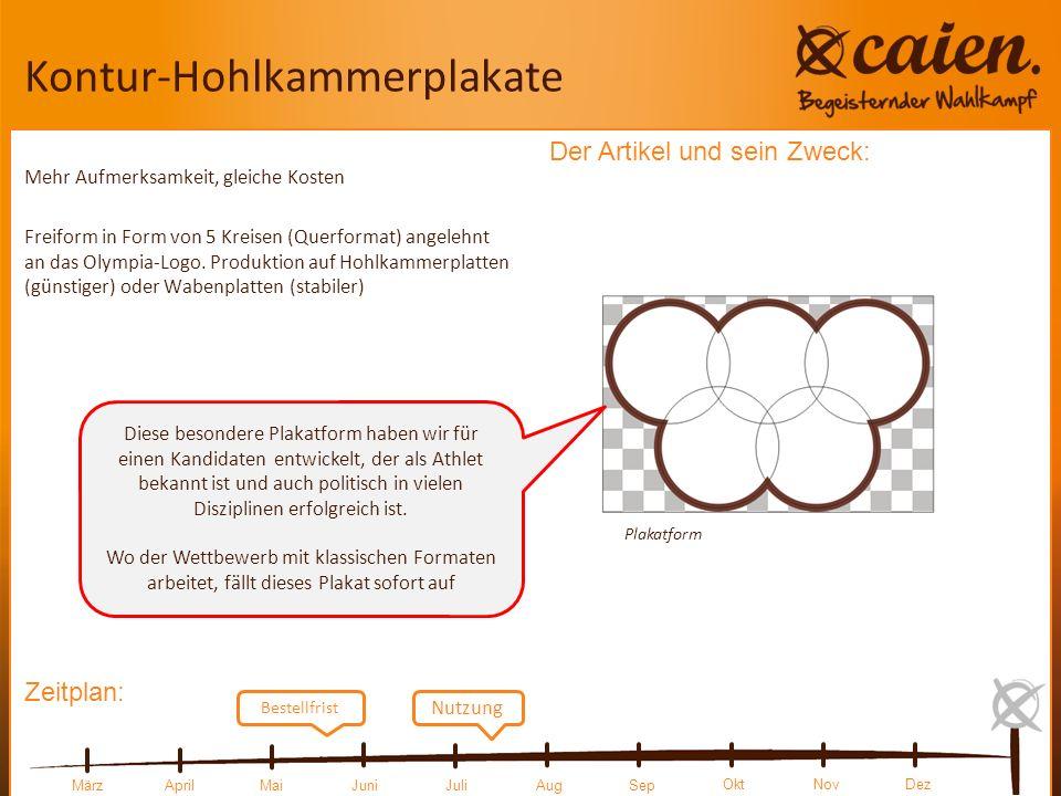 Kontur-Hohlkammerplakate