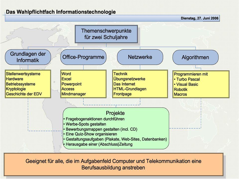 """WPF """"IT 10.06.2010 Wolfgang Sobiraj"""
