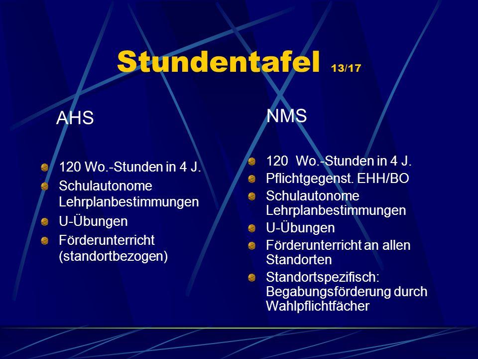 Stundentafel 13/17 AHS NMS 120 Wo.-Stunden in 4 J.