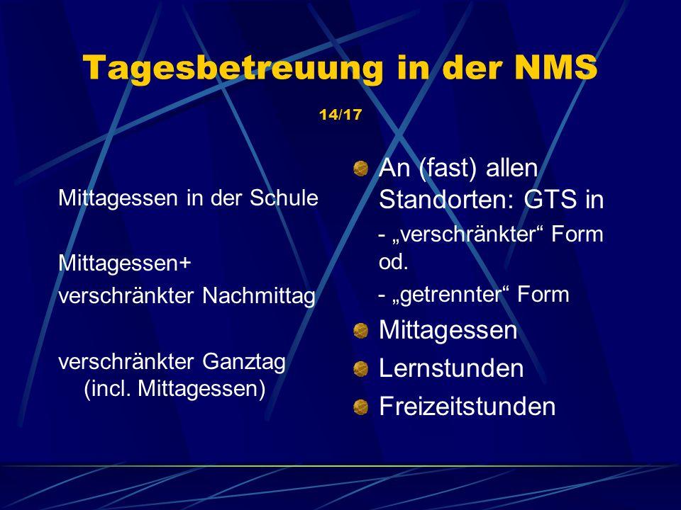 Tagesbetreuung in der NMS 14/17