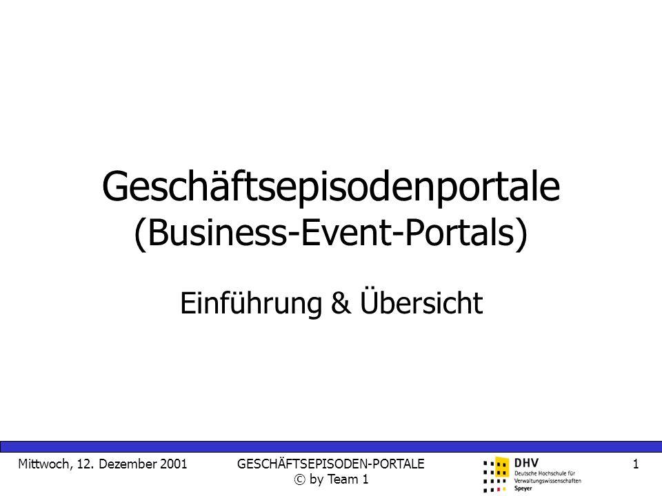 Geschäftsepisodenportale (Business-Event-Portals)