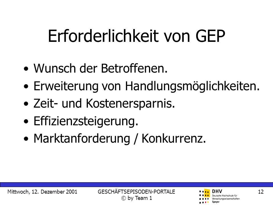 Erforderlichkeit von GEP