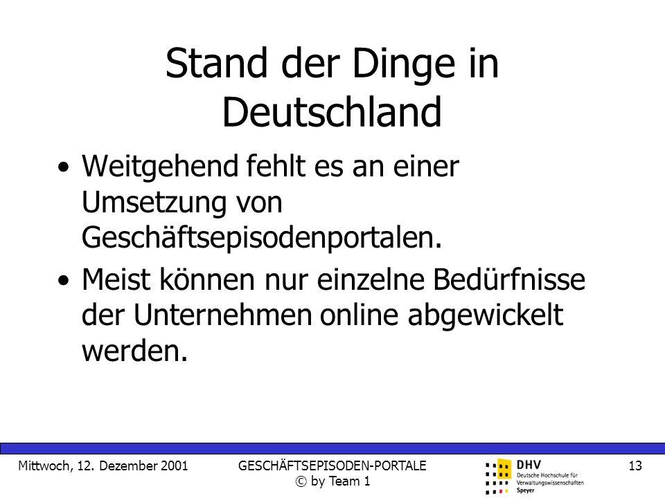Stand der Dinge in Deutschland