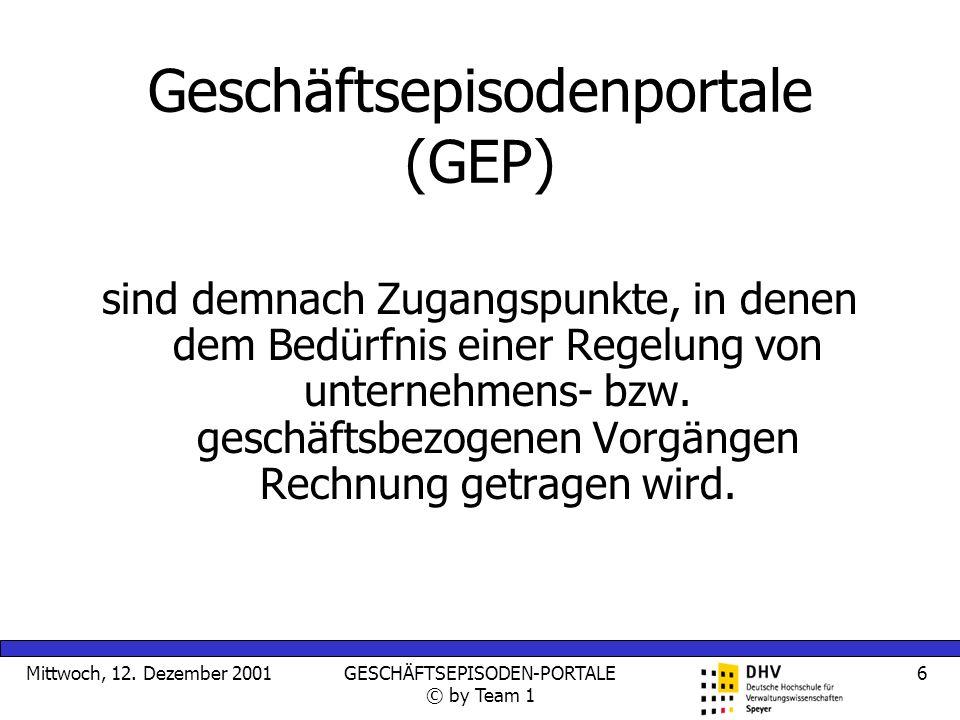 Geschäftsepisodenportale (GEP)