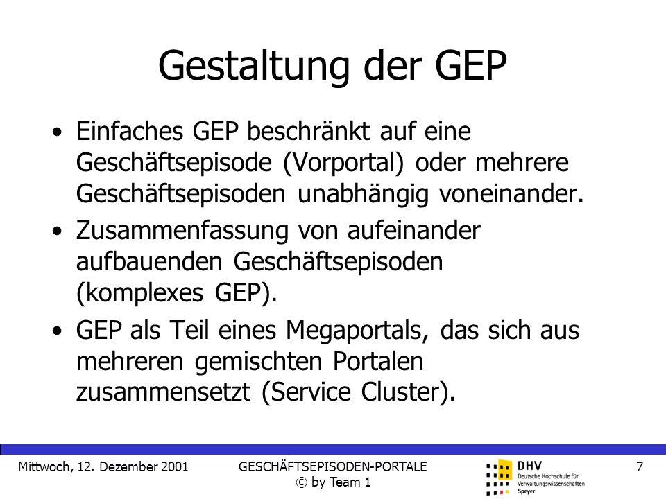 GESCHÄFTSEPISODEN-PORTALE © by Team 1