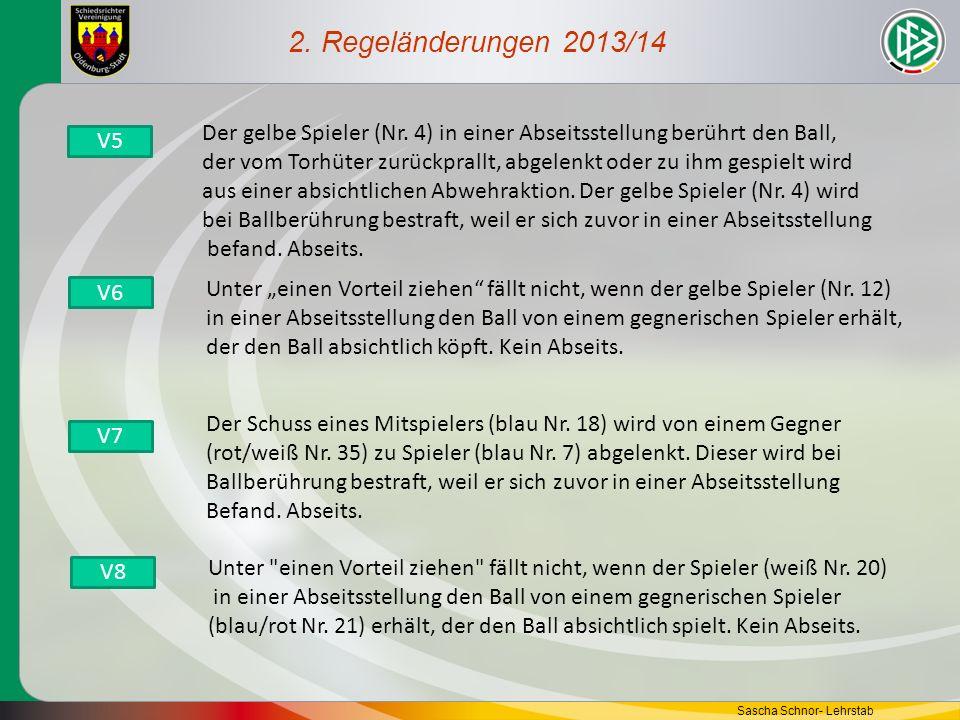 2. Regeländerungen 2013/14 Der gelbe Spieler (Nr. 4) in einer Abseitsstellung berührt den Ball,